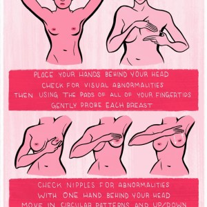 Breast Self-Exam How-to | Breast Cancer Check